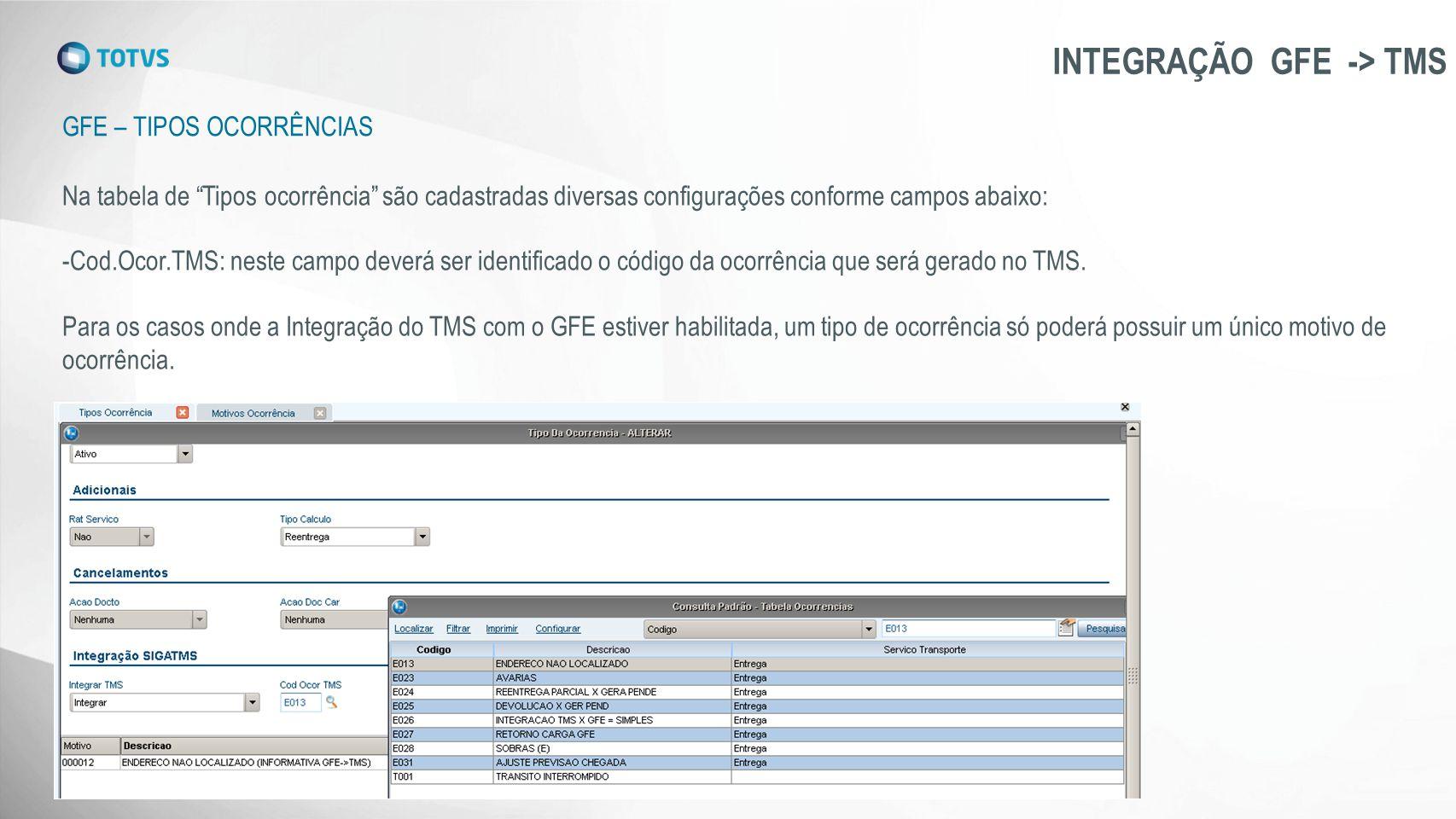 """GFE – TIPOS OCORRÊNCIAS INTEGRAÇÃO GFE -> TMS Na tabela de """"Tipos ocorrência"""" são cadastradas diversas configurações conforme campos abaixo: -Cod.Ocor"""