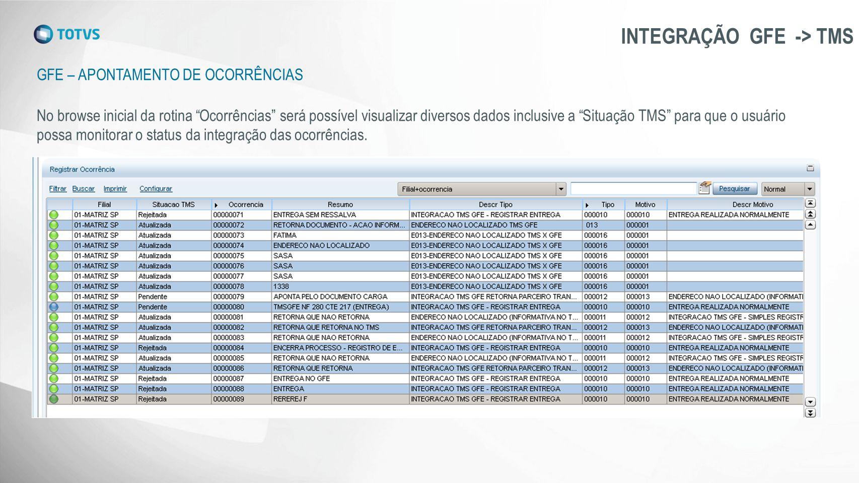 """GFE – APONTAMENTO DE OCORRÊNCIAS INTEGRAÇÃO GFE -> TMS No browse inicial da rotina """"Ocorrências"""" será possível visualizar diversos dados inclusive a """""""