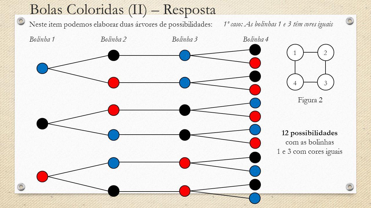 Bolas Coloridas (II) – Resposta Neste item podemos elaborar duas árvores de possibilidades: Bolinha 1Bolinha 2Bolinha 3Bolinha 4 1º caso: As bolinhas 1 e 3 têm cores iguais Figura 2 12 3 4 12 possibilidades com as bolinhas 1 e 3 com cores iguais