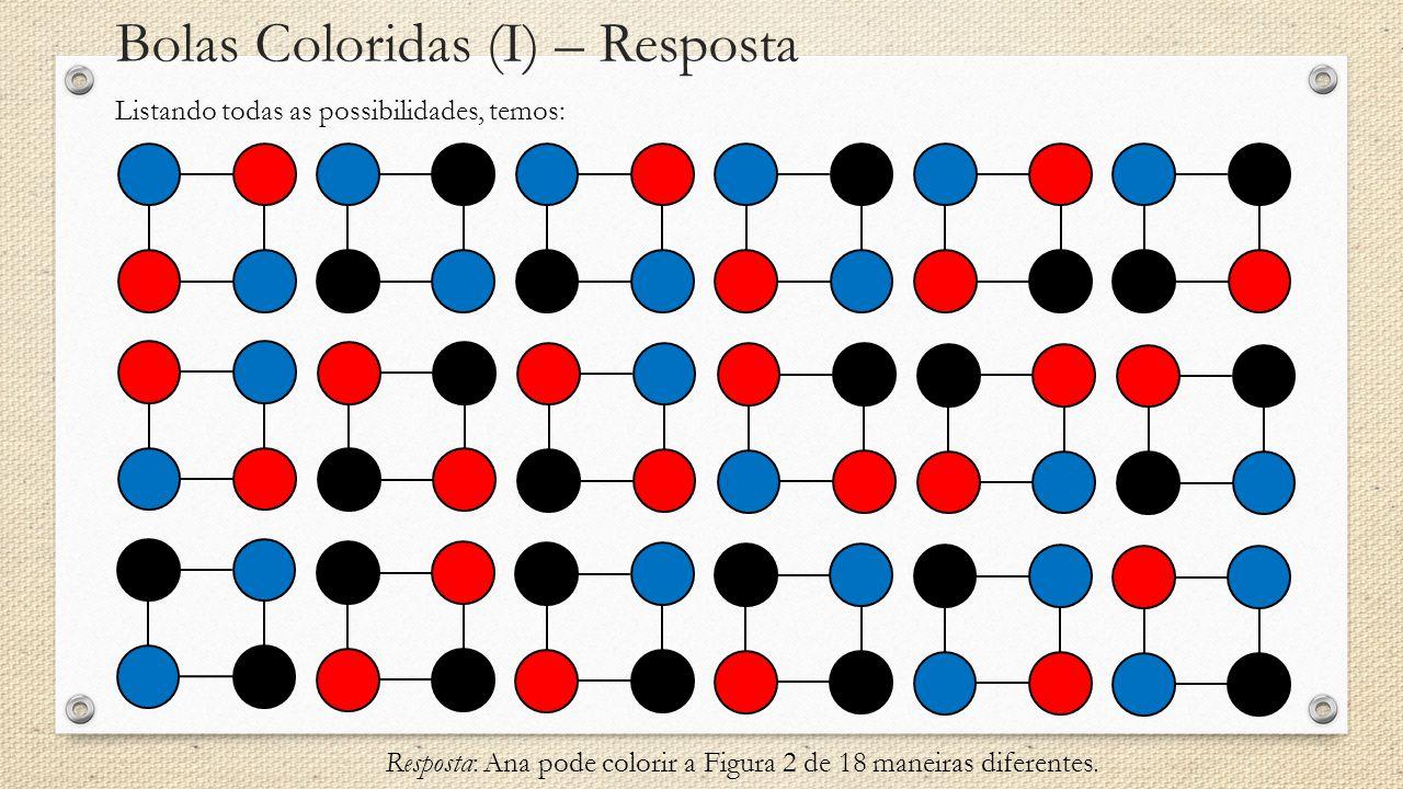Bolas Coloridas (I) – Resposta Listando todas as possibilidades, temos: Resposta: Ana pode colorir a Figura 2 de 18 maneiras diferentes.