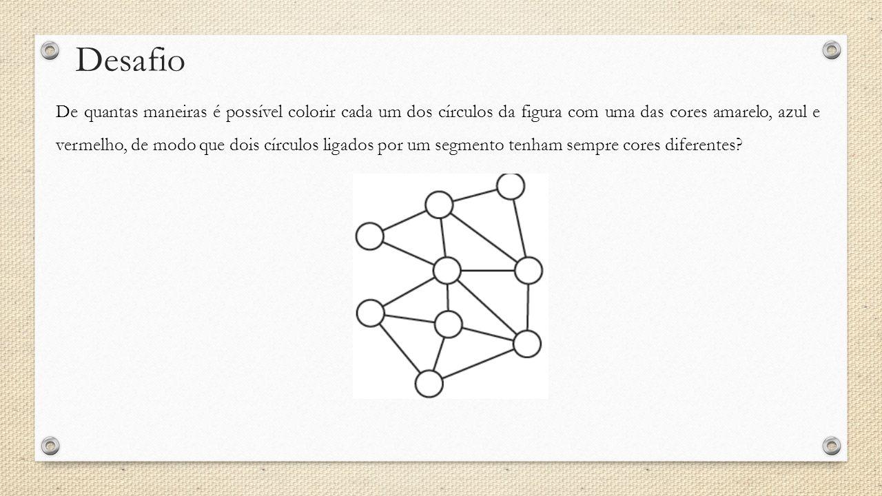 Desafio De quantas maneiras é possível colorir cada um dos círculos da figura com uma das cores amarelo, azul e vermelho, de modo que dois círculos ligados por um segmento tenham sempre cores diferentes?