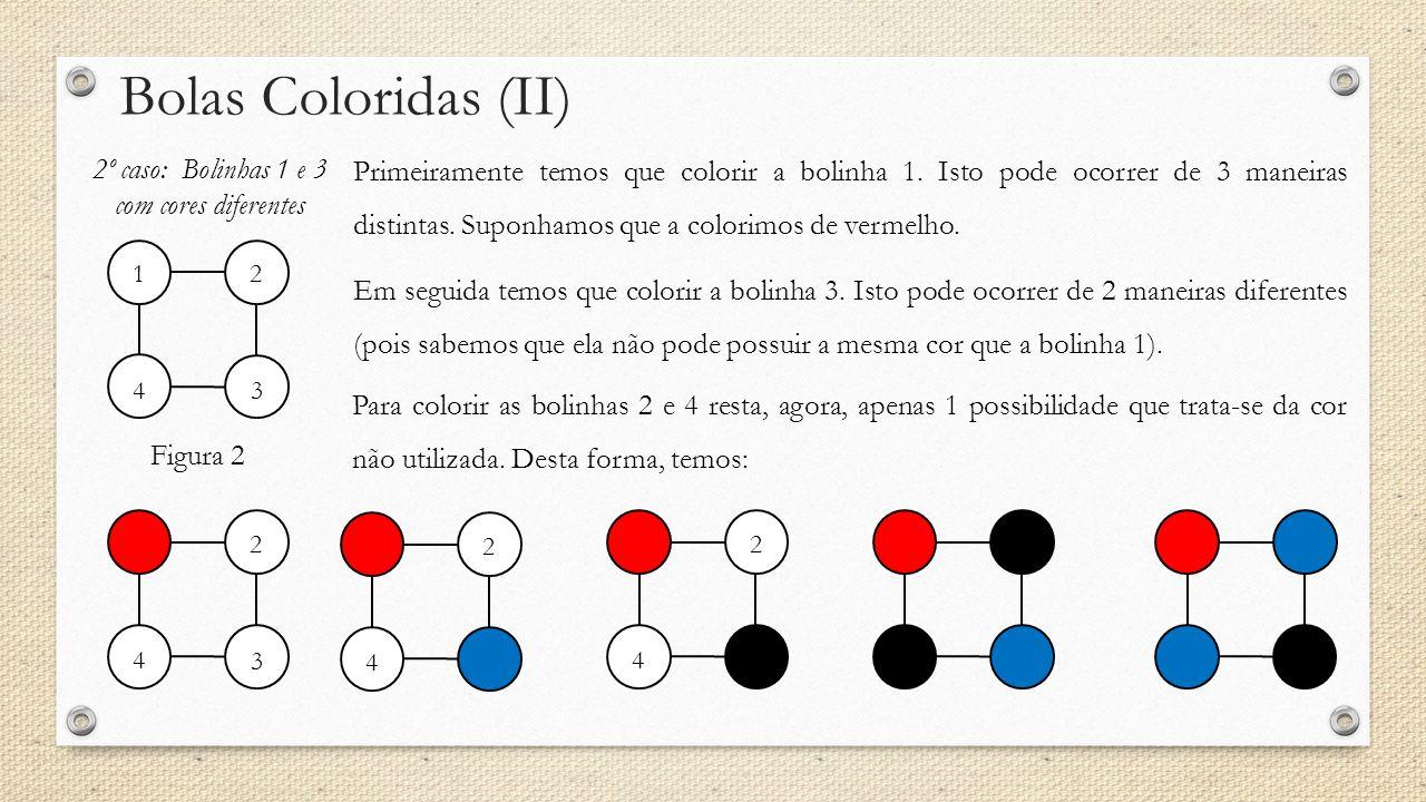 Bolas Coloridas (II) Figura 2 12 3 4 2º caso: Bolinhas 1 e 3 com cores diferentes 2 3 4 Primeiramente temos que colorir a bolinha 1. Isto pode ocorrer