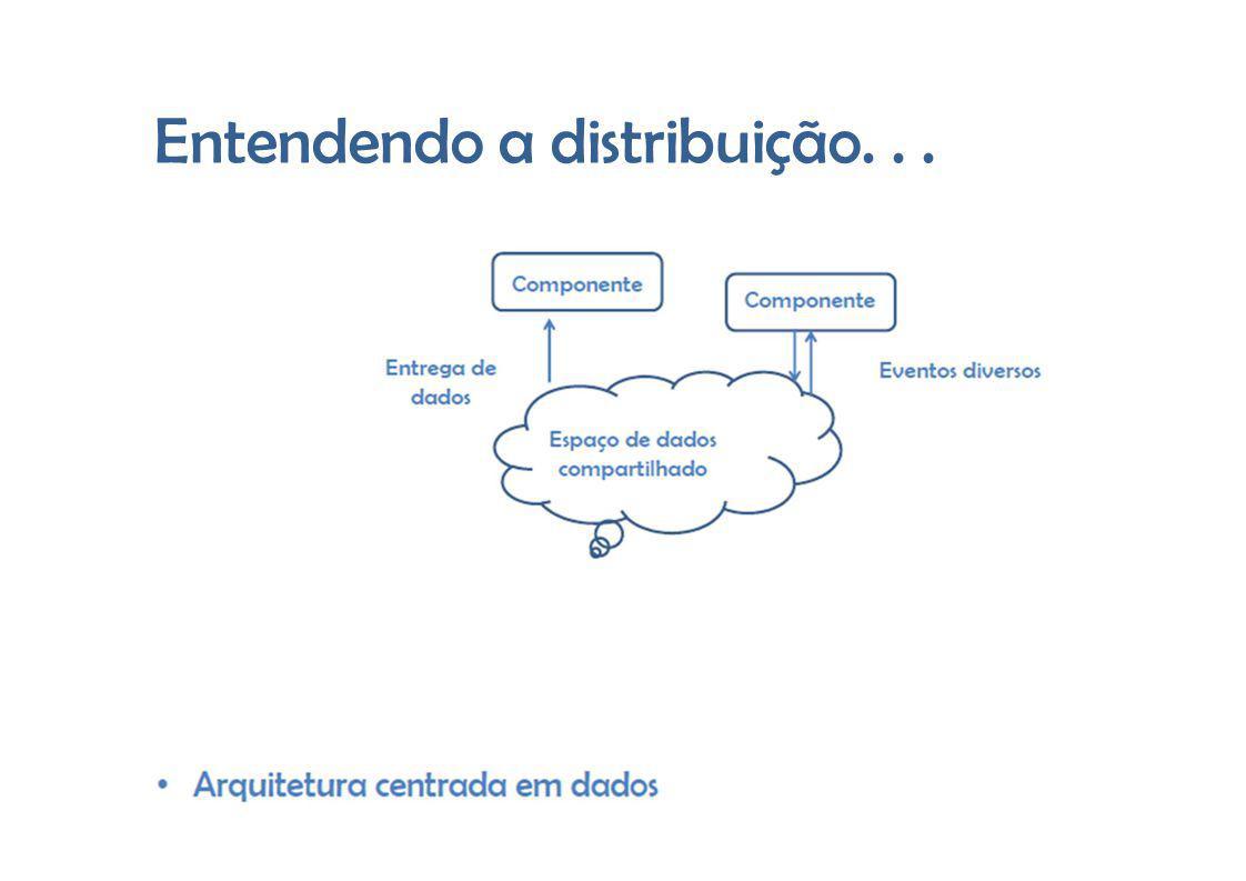 Por fim, o último estilo de arquitetura é o baseado em eventos, onde os processos se comunicam com eventos que disparam dados entre os componentes com o uso de cadeias de transmissão; Utilizaafilosofiapublicar/subescreverondecadacada processo possuirá sua vez e reconhecerá a operação como única; FracamenteFracamenteacoplado,obtendocomo vantagem, acomo vantagem, a independênciadedeprojeção,onde nãoprecisamsese referir uns aos outros em um espaço de tempo; Arquiteturas combinadas dados; baseadasememeventoseventospodemserdeserde ememdados:dados:espaçoespaçocompartilhados