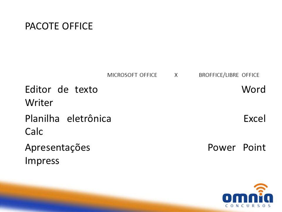 PACOTE OFFICE MICROSOFT OFFICE X BROFFICE/LIBRE OFFICE Editor de texto Word Writer Planilha eletrônica Excel Calc Apresentações Power Point Impress