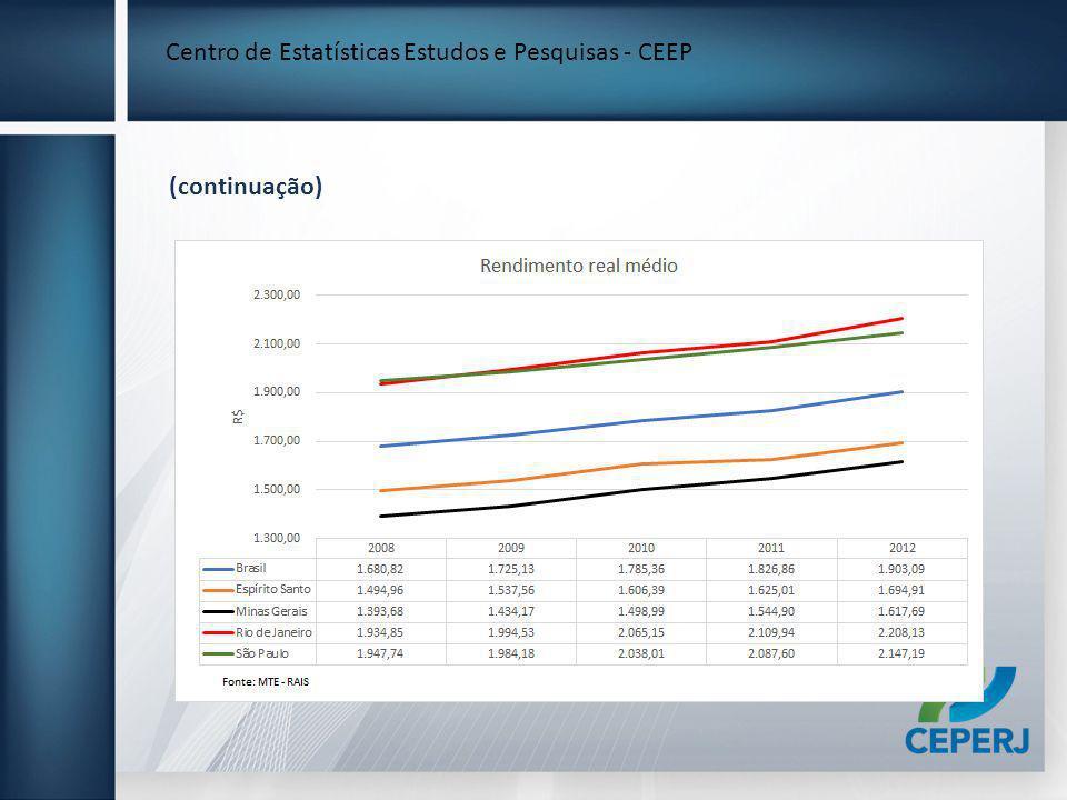 (continuação) Centro de Estatísticas Estudos e Pesquisas - CEEP