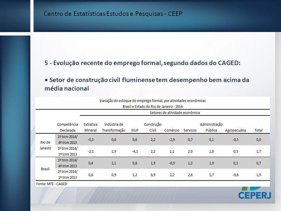 5 - Evolução recente do emprego formal, segundo dados do CAGED: Setor de construção civil fluminense tem desempenho bem acima da média nacional Centro