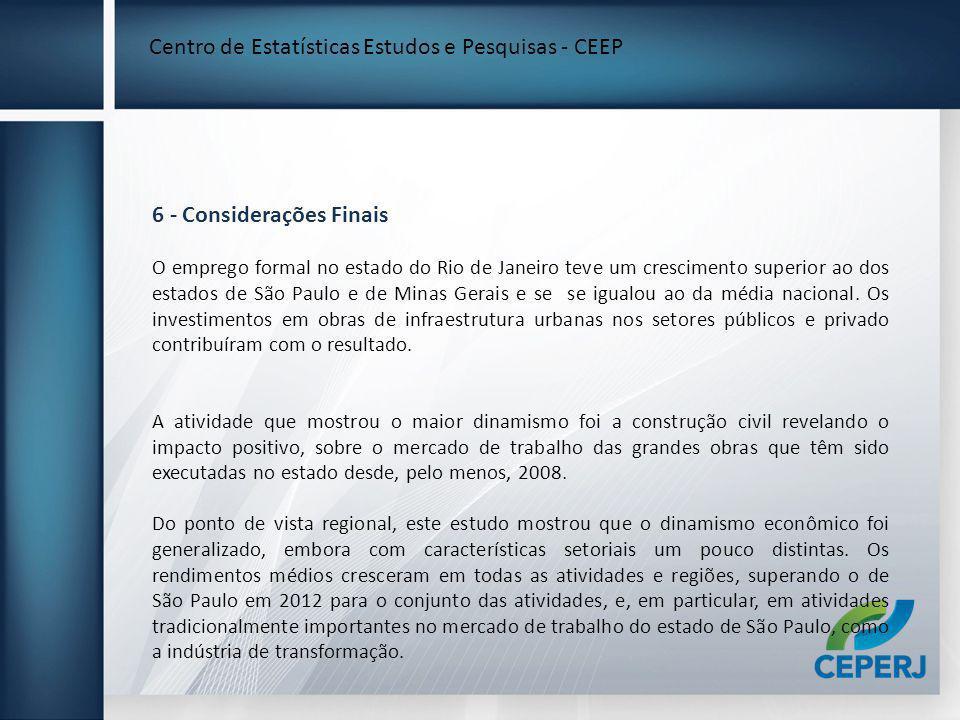 6 - Considerações Finais O emprego formal no estado do Rio de Janeiro teve um crescimento superior ao dos estados de São Paulo e de Minas Gerais e se