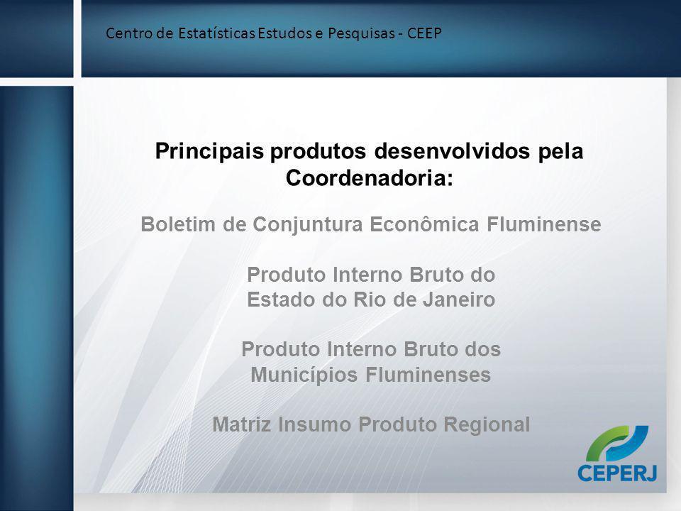 Principais produtos desenvolvidos pela Coordenadoria: Boletim de Conjuntura Econômica Fluminense Produto Interno Bruto do Estado do Rio de Janeiro Pro