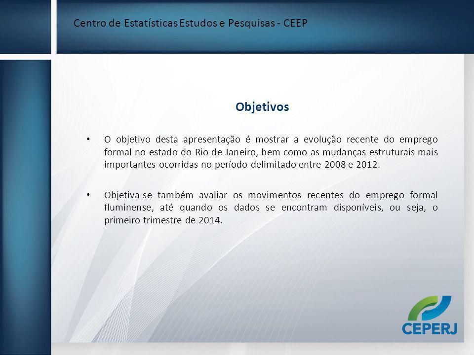 Objetivos O objetivo desta apresentação é mostrar a evolução recente do emprego formal no estado do Rio de Janeiro, bem como as mudanças estruturais m