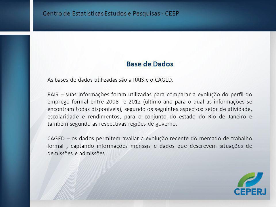 Base de Dados As bases de dados utilizadas são a RAIS e o CAGED. RAIS – suas informações foram utilizadas para comparar a evolução do perfil do empreg