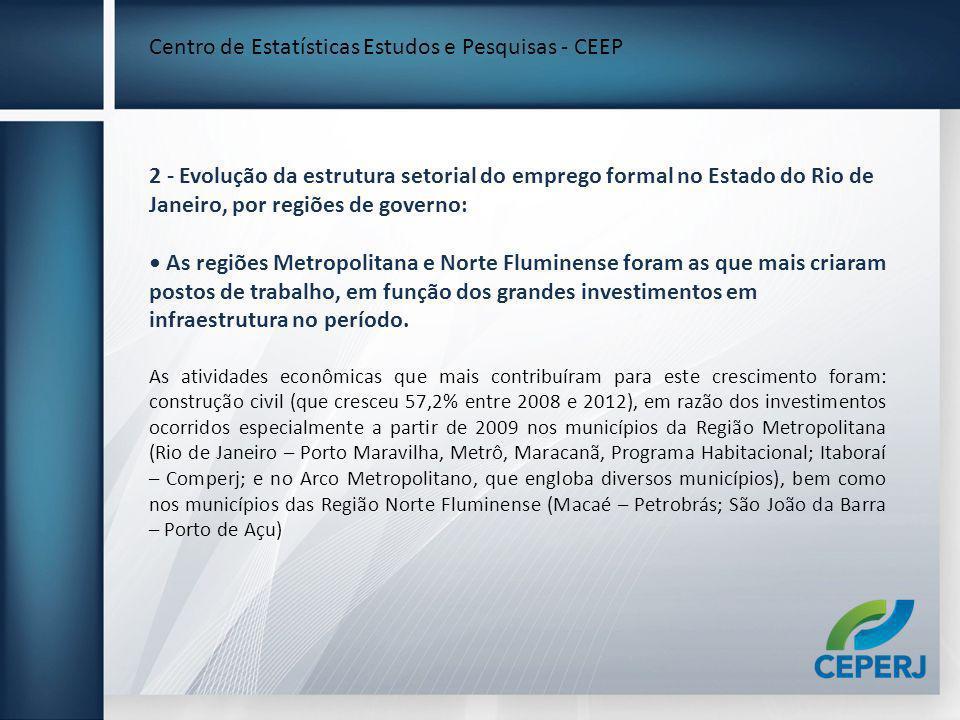 2 - Evolução da estrutura setorial do emprego formal no Estado do Rio de Janeiro, por regiões de governo: As regiões Metropolitana e Norte Fluminense