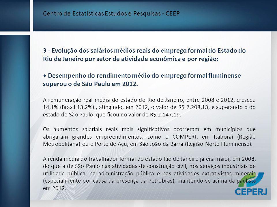 3 - Evolução dos salários médios reais do emprego formal do Estado do Rio de Janeiro por setor de atividade econômica e por região: Desempenho do rend