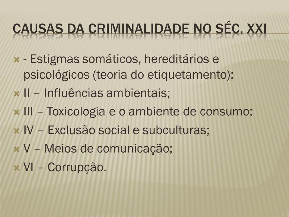  - Estigmas somáticos, hereditários e psicológicos (teoria do etiquetamento);  II – Influências ambientais;  III – Toxicologia e o ambiente de cons
