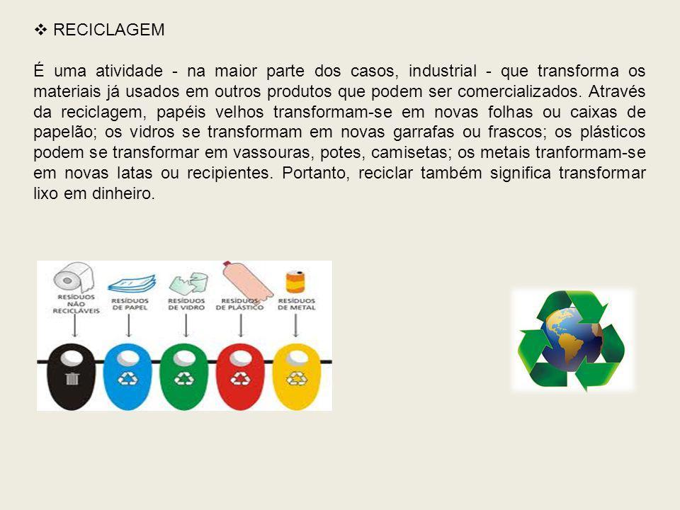  RECICLAGEM É uma atividade - na maior parte dos casos, industrial - que transforma os materiais já usados em outros produtos que podem ser comercial