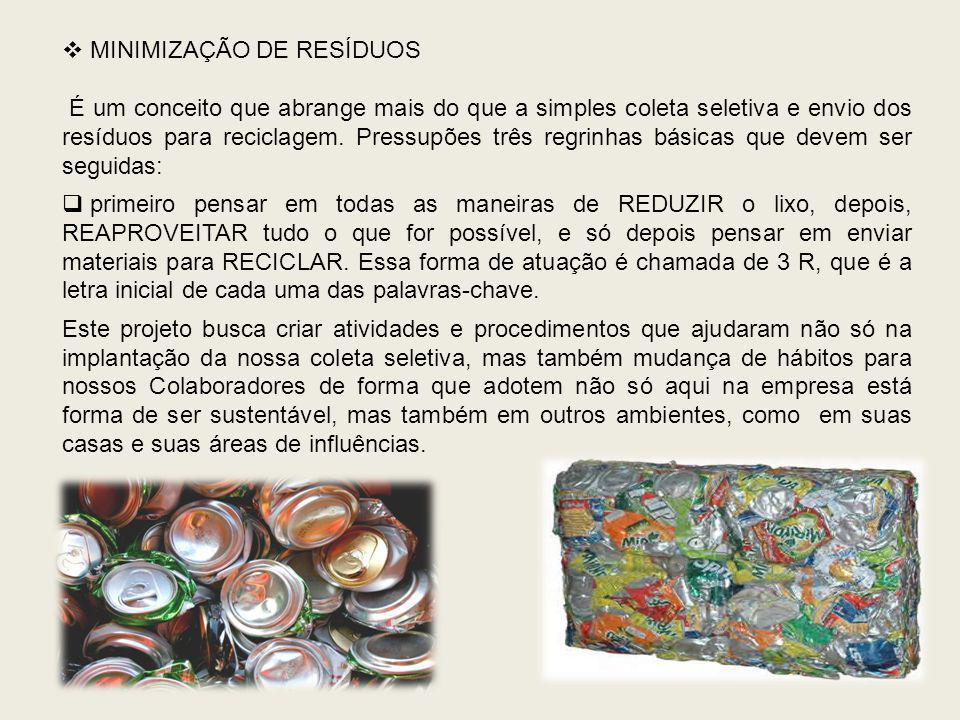  MINIMIZAÇÃO DE RESÍDUOS É um conceito que abrange mais do que a simples coleta seletiva e envio dos resíduos para reciclagem. Pressupões três regrin