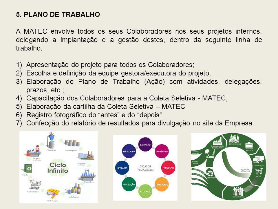 5. PLANO DE TRABALHO A MATEC envolve todos os seus Colaboradores nos seus projetos internos, delegando a implantação e a gestão destes, dentro da segu