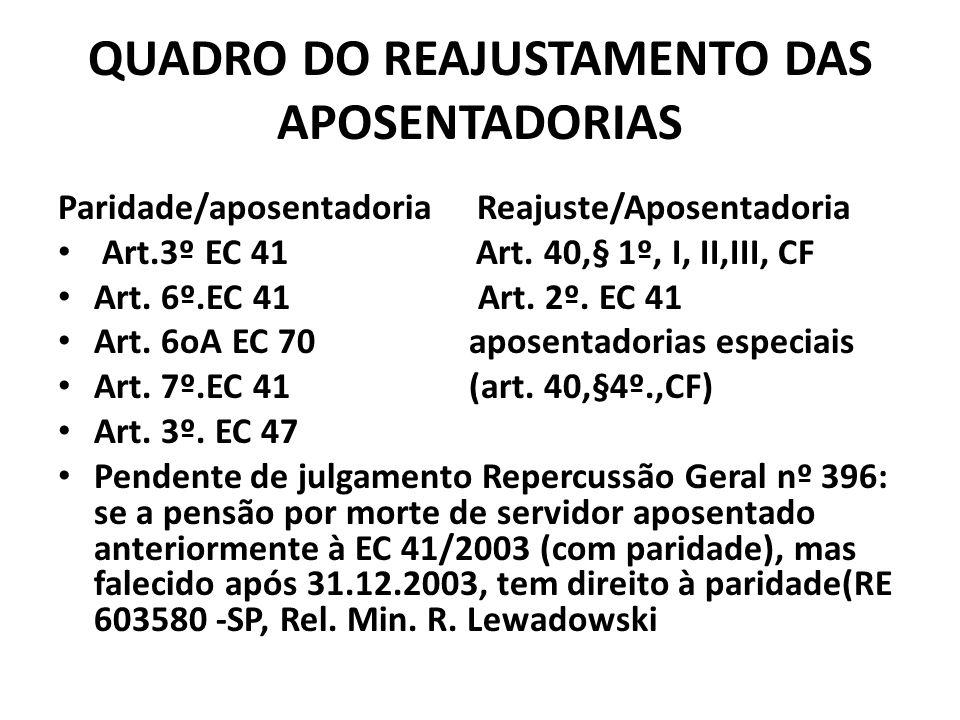 QUADRO DO REAJUSTAMENTO DAS APOSENTADORIAS Paridade/aposentadoria Reajuste/Aposentadoria Art.3º EC 41 Art.