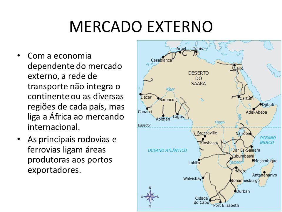 MERCADO EXTERNO Com a economia dependente do mercado externo, a rede de transporte não integra o continente ou as diversas regiões de cada país, mas l
