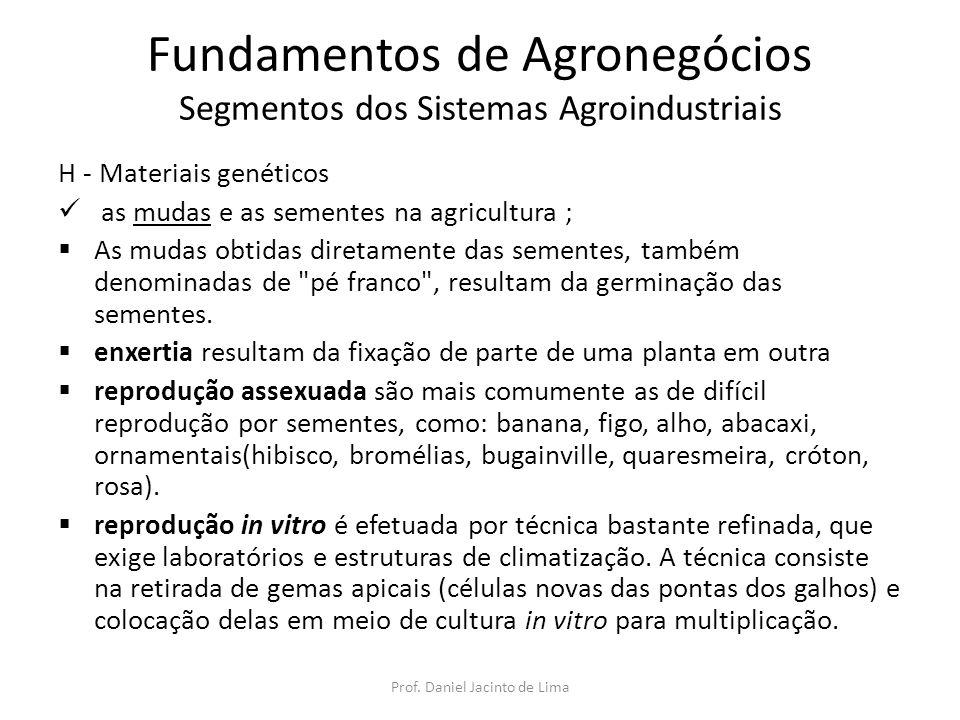 Fundamentos de Agronegócios Segmentos dos Sistemas Agroindustriais G – Compostos orgânicos são utilizados para correção de deficiência de matéria orgânica nos solos, como melhoradores da estrutura dos solos e como adubação.