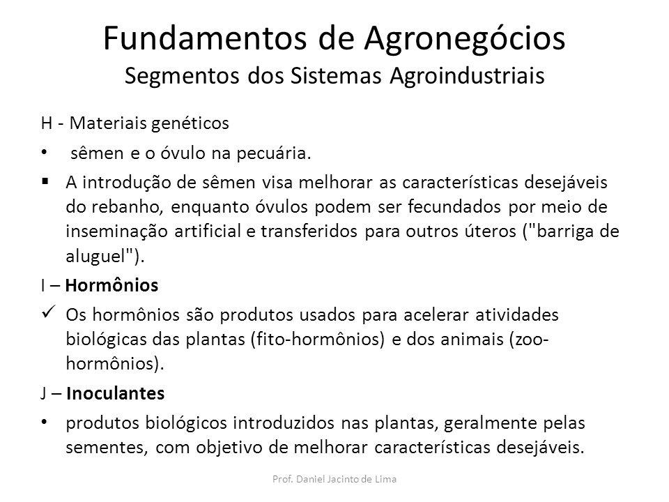 Fundamentos de Agronegócios Segmentos dos Sistemas Agroindustriais K – Rações Os alimentos para os animais dividem-se em dois grupos básicos: concentrados e volumosos.