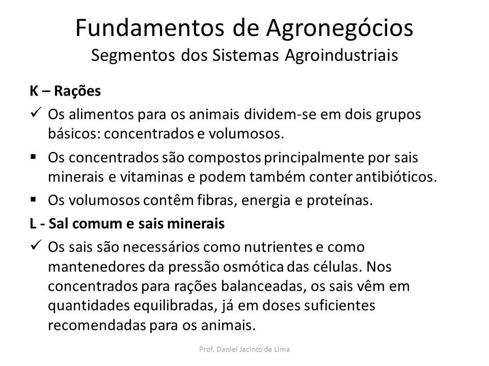 Fundamentos de Agronegócios Segmentos dos Sistemas Agroindustriais K – Rações Os alimentos para os animais dividem-se em dois grupos básicos: concentr