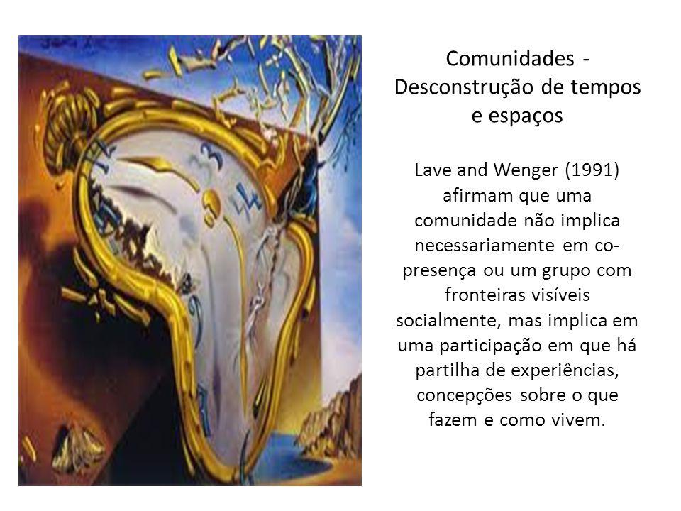 Comunidades - Desconstrução de tempos e espaços Lave and Wenger (1991) afirmam que uma comunidade não implica necessariamente em co- presença ou um gr
