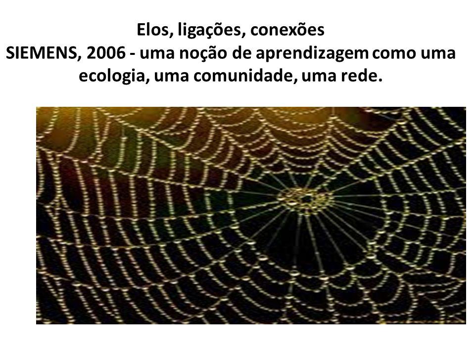 Elos, ligações, conexões SIEMENS, 2006 - uma noção de aprendizagem como uma ecologia, uma comunidade, uma rede.