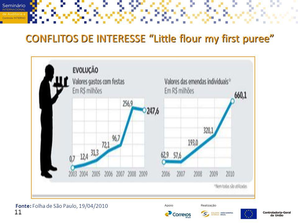 """11 CONFLITOS DE INTERESSE """"Little flour my first puree"""" Fonte: Folha de São Paulo, 19/04/2010"""