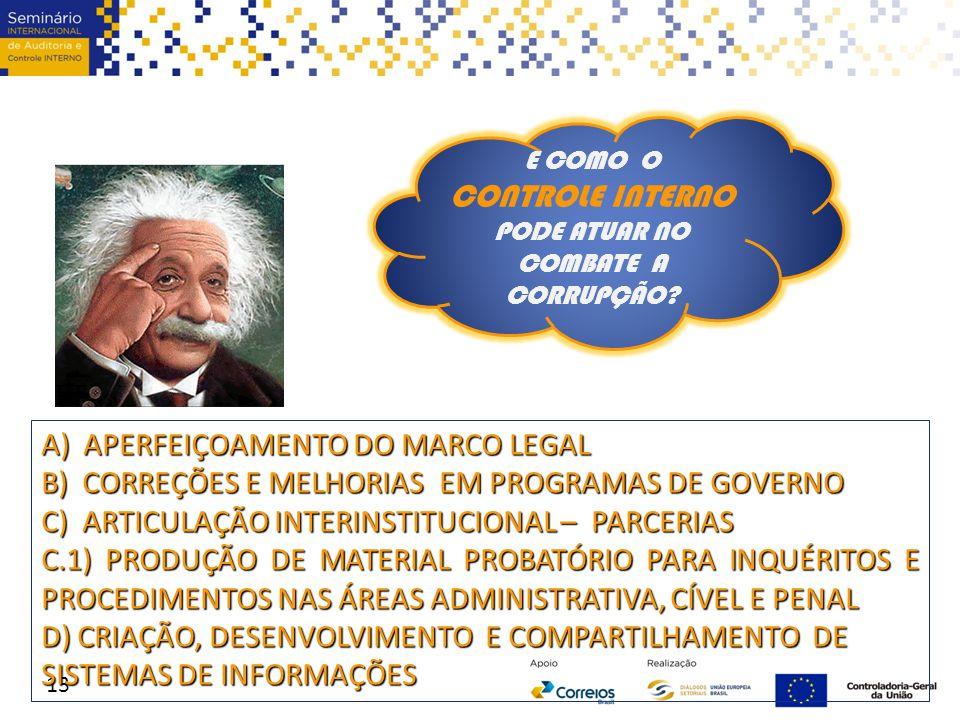 13 A) APERFEIÇOAMENTO DO MARCO LEGAL B) CORREÇÕES E MELHORIAS EM PROGRAMAS DE GOVERNO C) ARTICULAÇÃO INTERINSTITUCIONAL – PARCERIAS C.1) PRODUÇÃO DE M