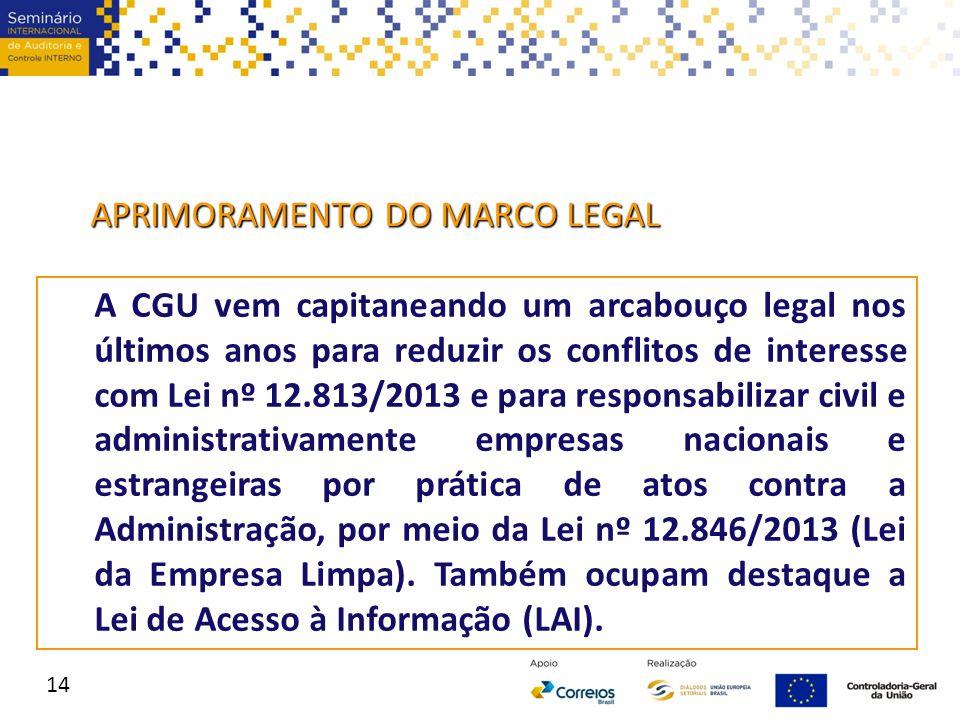 14 A CGU vem capitaneando um arcabouço legal nos últimos anos para reduzir os conflitos de interesse com Lei nº 12.813/2013 e para responsabilizar civ