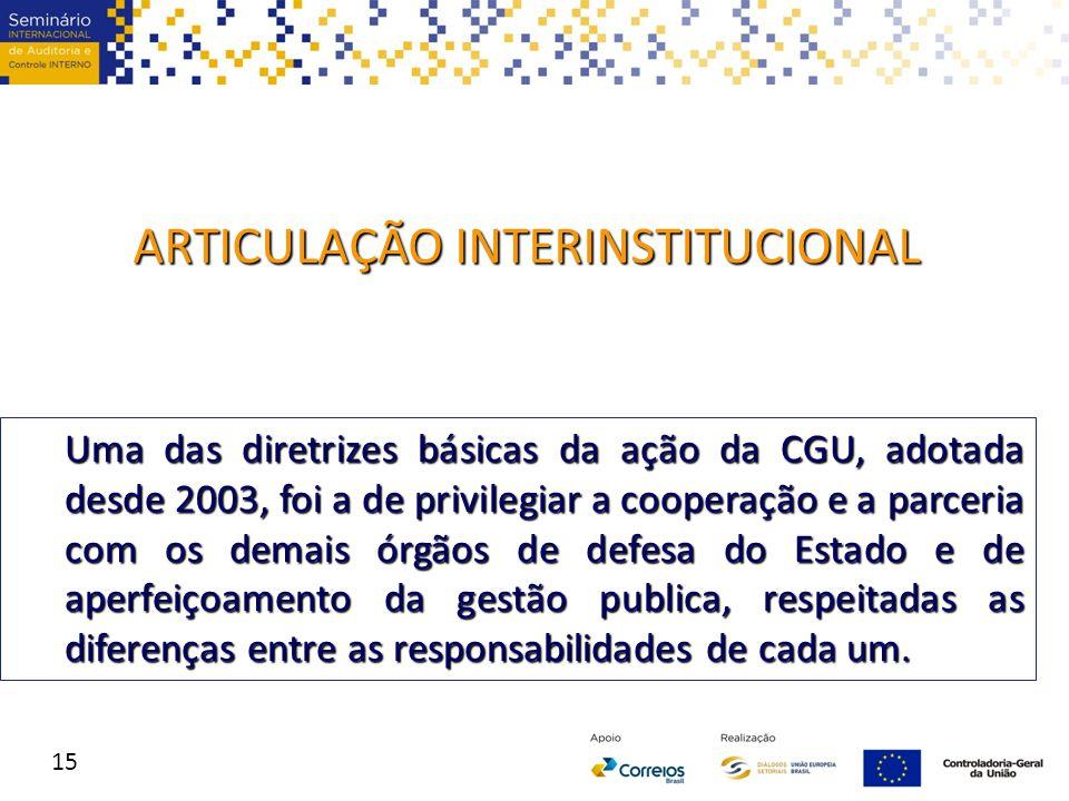 15 Uma das diretrizes básicas da ação da CGU, adotada desde 2003, foi a de privilegiar a cooperação e a parceria com os demais órgãos de defesa do Est