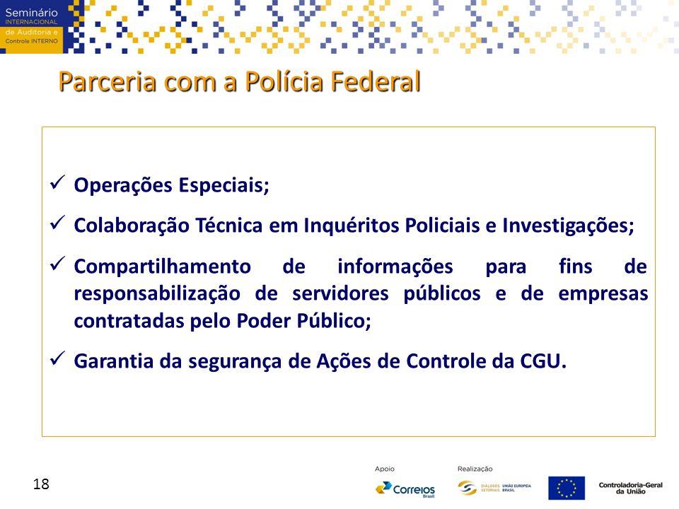 Parceria com a Polícia Federal Operações Especiais; Colaboração Técnica em Inquéritos Policiais e Investigações; Compartilhamento de informações para