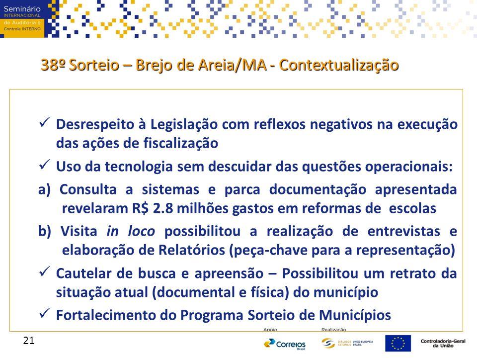 38º Sorteio – Brejo de Areia/MA - Contextualização Desrespeito à Legislação com reflexos negativos na execução das ações de fiscalização Uso da tecnol
