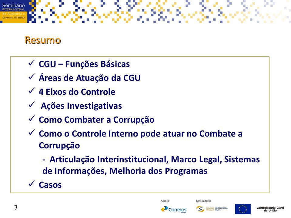 Resumo CGU – Funções Básicas Áreas de Atuação da CGU 4 Eixos do Controle Ações Investigativas Como Combater a Corrupção Como o Controle Interno pode a