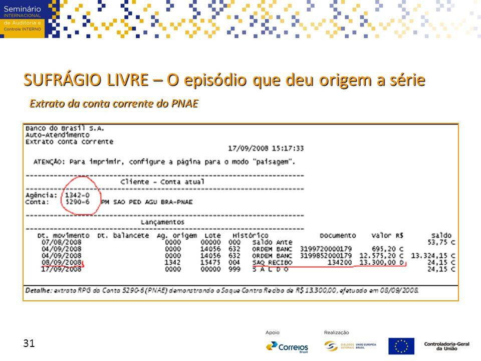 SUFRÁGIO LIVRE – O episódio que deu origem a série 31 Extrato da conta corrente do PNAE