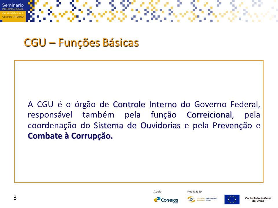CGU – Funções Básicas Controle Interno Correicional Sistema de Ouvidorias revenção Combate à Corrupção. A CGU é o órgão de Controle Interno do Governo