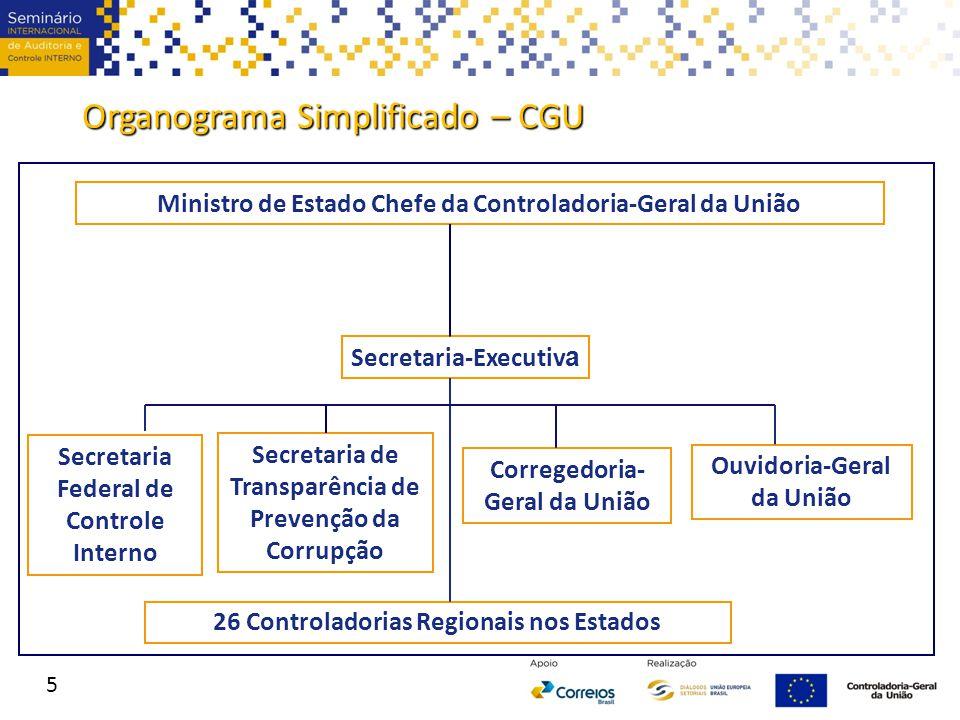 Organograma Simplificado – CGU 5 Ministro de Estado Chefe da Controladoria-Geral da União Secretaria-Executiv a Secretaria Federal de Controle Interno