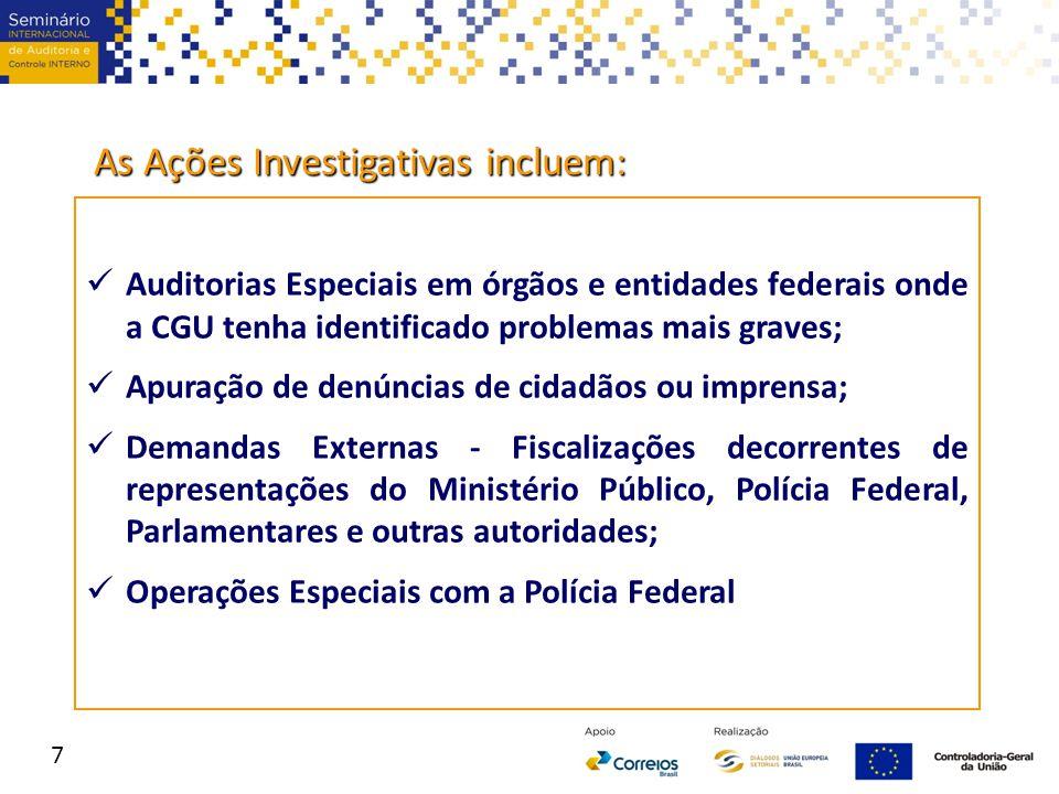 As Ações Investigativas incluem: Auditorias Especiais em órgãos e entidades federais onde a CGU tenha identificado problemas mais graves; Apuração de