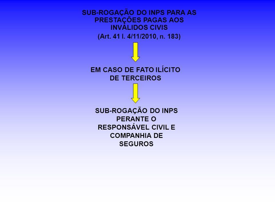 SUB-ROGAÇÃO DO INPS PARA AS PRESTAÇÕES PAGAS AOS INVÁLIDOS CIVIS (Art. 41 l. 4/11/2010, n. 183) EM CASO DE FATO ILÍCITO DE TERCEIROS SUB-ROGAÇÃO DO IN