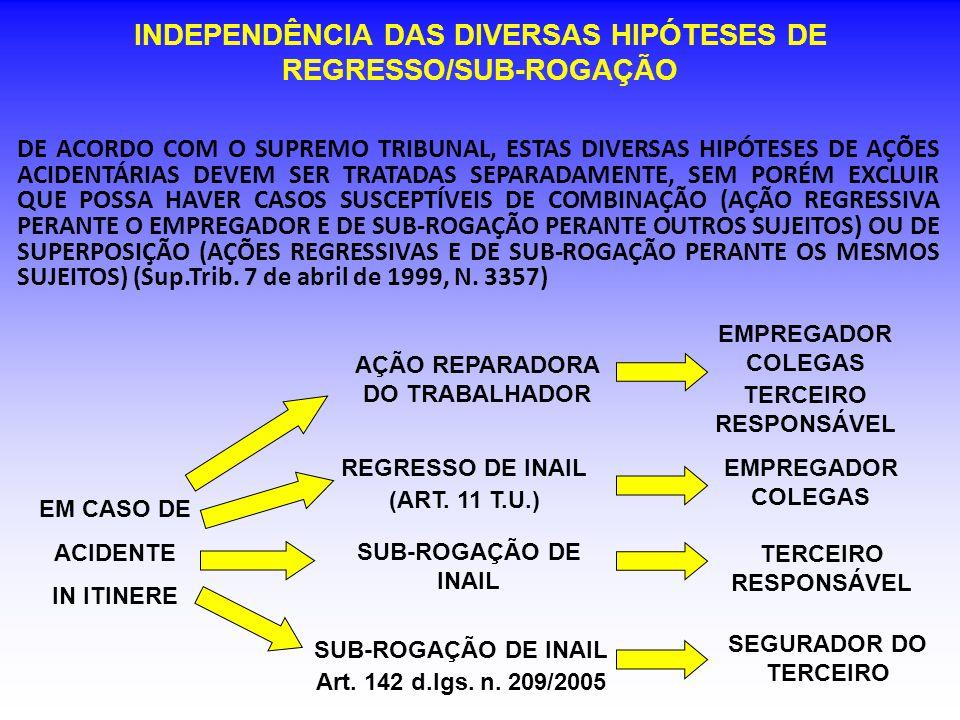 INDEPENDÊNCIA DAS DIVERSAS HIPÓTESES DE REGRESSO/SUB-ROGAÇÃO DE ACORDO COM O SUPREMO TRIBUNAL, ESTAS DIVERSAS HIPÓTESES DE AÇÕES ACIDENTÁRIAS DEVEM SER TRATADAS SEPARADAMENTE, SEM PORÉM EXCLUIR QUE POSSA HAVER CASOS SUSCEPTÍVEIS DE COMBINAÇÃO (AÇÃO REGRESSIVA PERANTE O EMPREGADOR E DE SUB-ROGAÇÃO PERANTE OUTROS SUJEITOS) OU DE SUPERPOSIÇÃO (AÇÕES REGRESSIVAS E DE SUB-ROGAÇÃO PERANTE OS MESMOS SUJEITOS) (Sup.Trib.