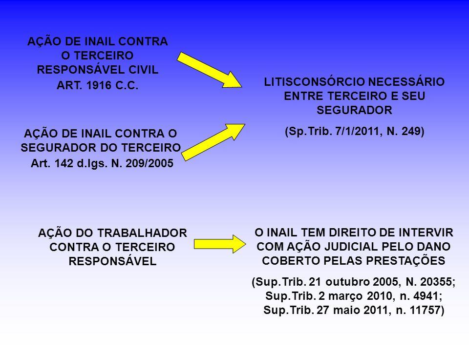 AÇÃO DE INAIL CONTRA O TERCEIRO RESPONSÁVEL CIVIL ART. 1916 C.C. AÇÃO DE INAIL CONTRA O SEGURADOR DO TERCEIRO Art. 142 d.lgs. N. 209/2005 AÇÃO DO TRAB