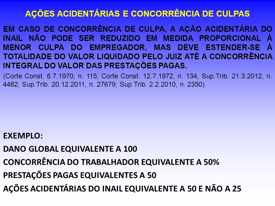 AÇÕES ACIDENTÁRIAS E CONCORRÊNCIA DE CULPAS EM CASO DE CONCORRÊNCIA DE CULPA, A AÇÃO ACIDENTÁRIA DO INAIL NÃO PODE SER REDUZIDO EM MEDIDA PROPORCIONAL À MENOR CULPA DO EMPREGADOR, MAS DEVE ESTENDER-SE À TOTALIDADE DO VALOR LIQUIDADO PELO JUIZ ATÉ A CONCORRÊNCIA INTEGRAL DO VALOR DAS PRESTAÇÕES PAGAS.