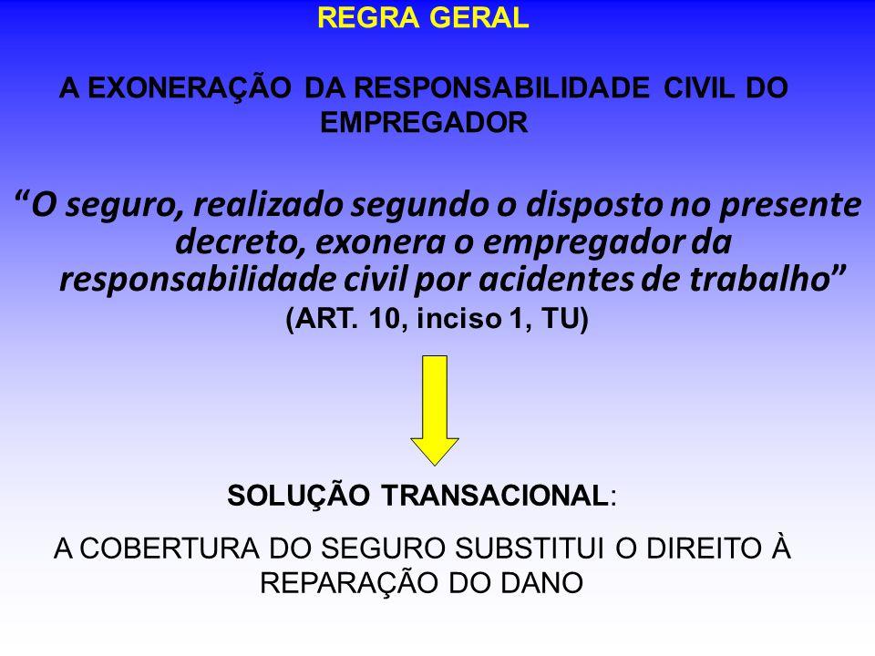 """REGRA GERAL A EXONERAÇÃO DA RESPONSABILIDADE CIVIL DO EMPREGADOR """"O seguro, realizado segundo o disposto no presente decreto, exonera o empregador da"""