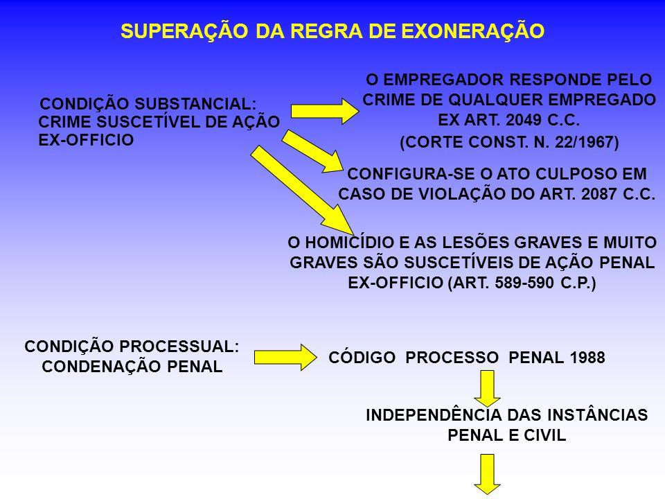 SUPERAÇÃO DA REGRA DE EXONERAÇÃO CONDIÇÃO SUBSTANCIAL: CRIME SUSCETÍVEL DE AÇÃO EX-OFFICIO CONDIÇÃO PROCESSUAL: CONDENAÇÃO PENAL CONFIGURA-SE O ATO CULPOSO EM CASO DE VIOLAÇÃO DO ART.