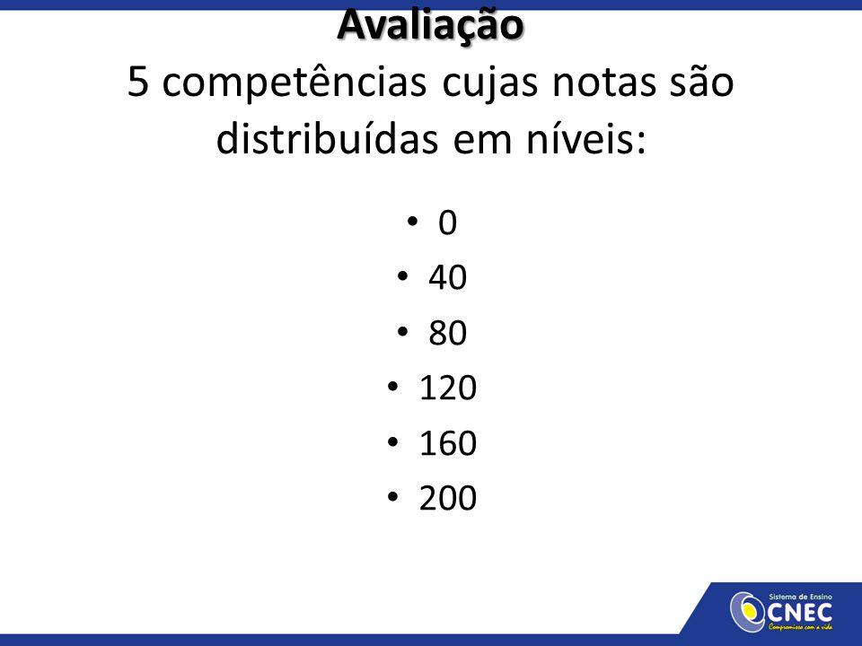 Avaliação Avaliação 5 competências cujas notas são distribuídas em níveis: 0 40 80 120 160 200