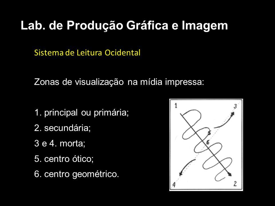 Sistema de Leitura Ocidental Zonas de visualização na mídia impressa: 1. principal ou primária; 2. secundária; 3 e 4. morta; 5. centro ótico; 6. centr