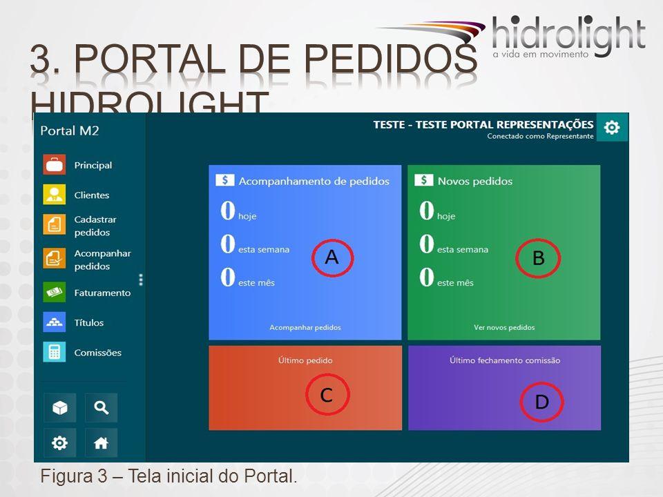 Figura 3 – Tela inicial do Portal.