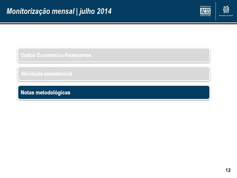 Monitorização mensal | julho 2014 12 Dados Económico-financeiros Atividade assistencial Notas metodológicas