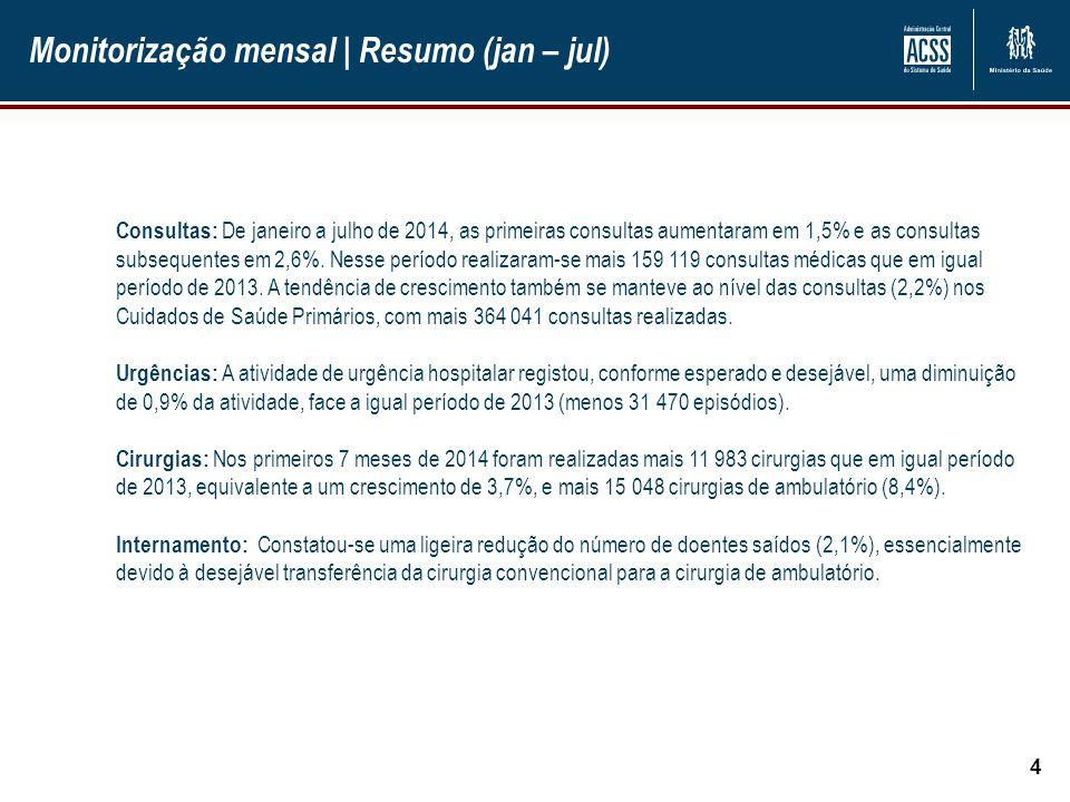 Monitorização mensal | Resumo (jan – jul) 4 Consultas: De janeiro a julho de 2014, as primeiras consultas aumentaram em 1,5% e as consultas subsequentes em 2,6%.