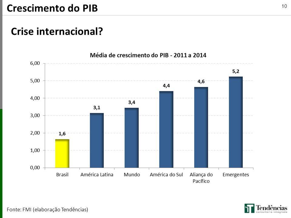 10 Crise internacional? Fonte: FMI (elaboração Tendências) Crescimento do PIB